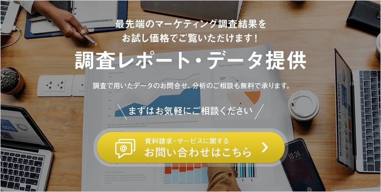 最先端のマーケテイング調査結果をお試し価格でご覧いただけます!調査レポート・データ提供